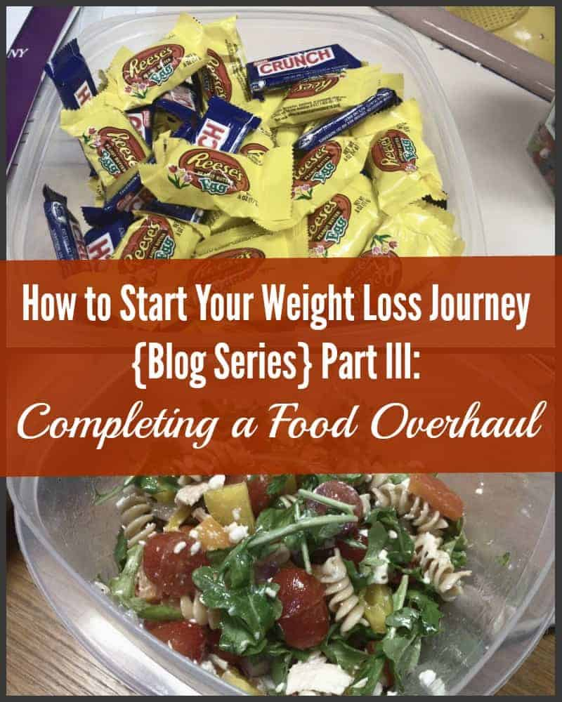 How to Start the Weight Loss Journey (Series) Part III: Completing a Food Overhaul