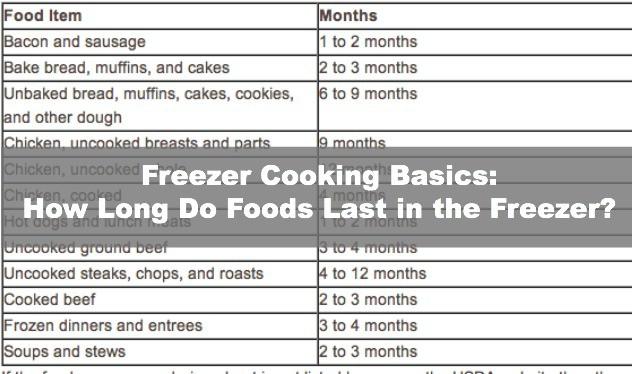 Freezer Cooking Basics Series Part 3 How Long Can Food