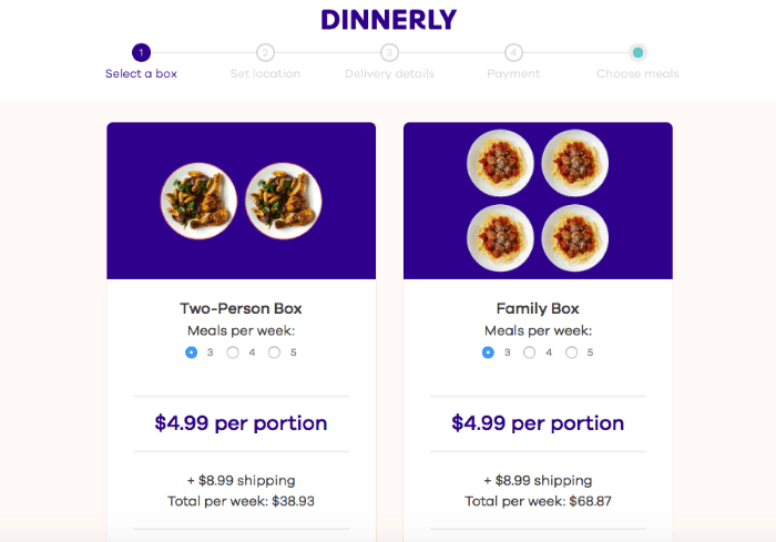 what is the cost of Dinnerly