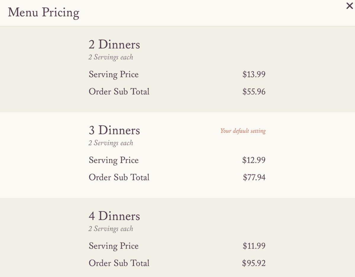 sun basket menu pricing